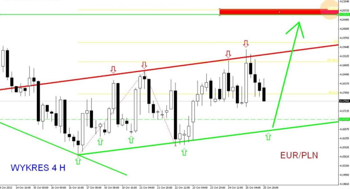 Rynku walutowym forex
